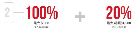 XMTradingの入金ボーナスは100%と20%の2段階
