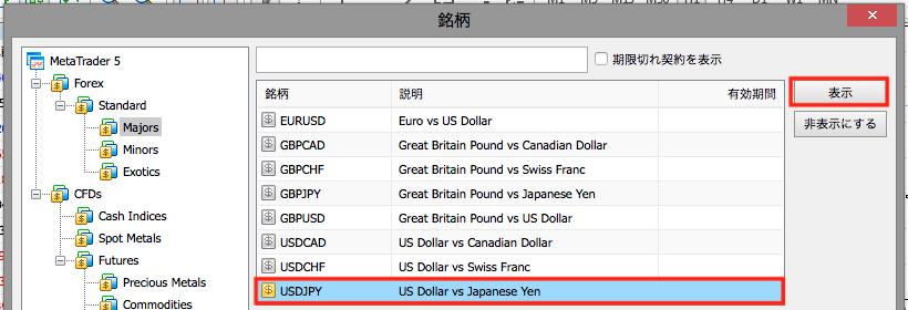 WebTraderでドル円の通貨ペアを表示させる